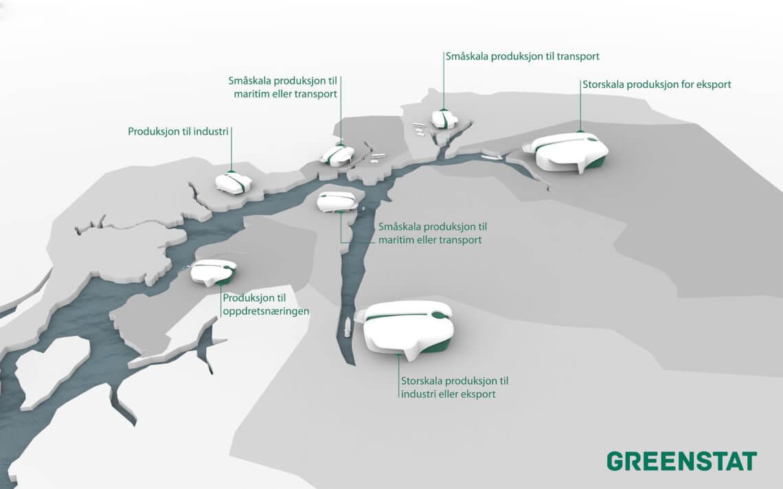 Greenstat AS